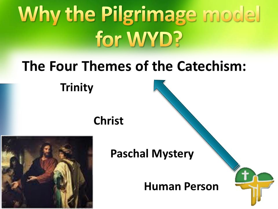 The Four Themes of the Catechism: Trinity Christ Paschal Mystery Human Person