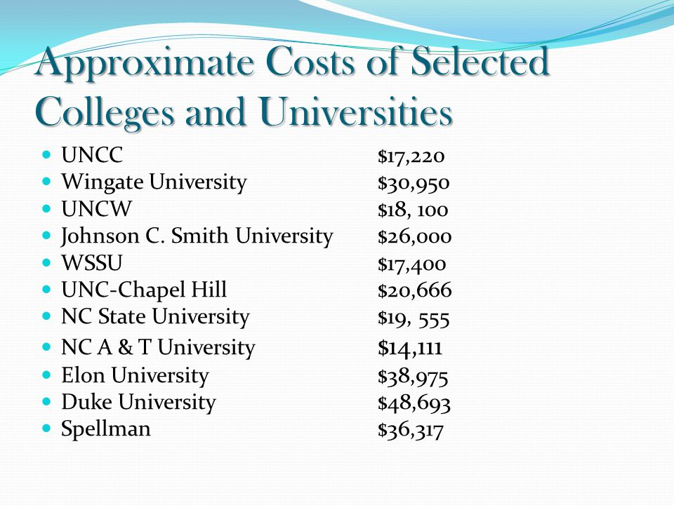 Approximate Costs of Selected Colleges and Universities UNCC $17,220 Wingate University $30,950 UNCW $18, 100 Johnson C. Smith University$26,000 WSSU$