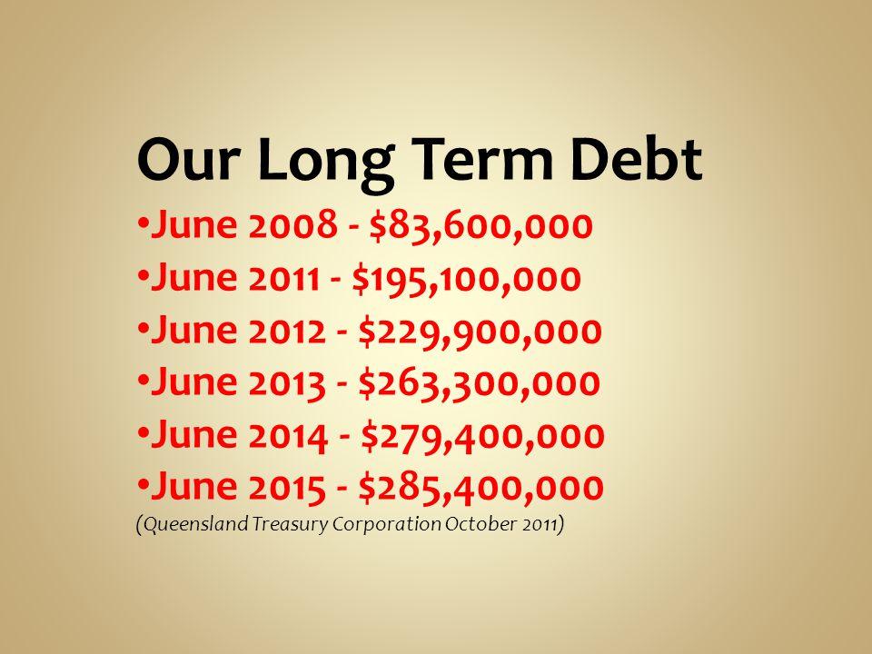 Our Long Term Debt June 2008 - $83,600,000 June 2011 - $195,100,000 June 2012 - $229,900,000 June 2013 - $263,300,000 June 2014 - $279,400,000 June 2015 - $285,400,000 (Queensland Treasury Corporation October 2011)