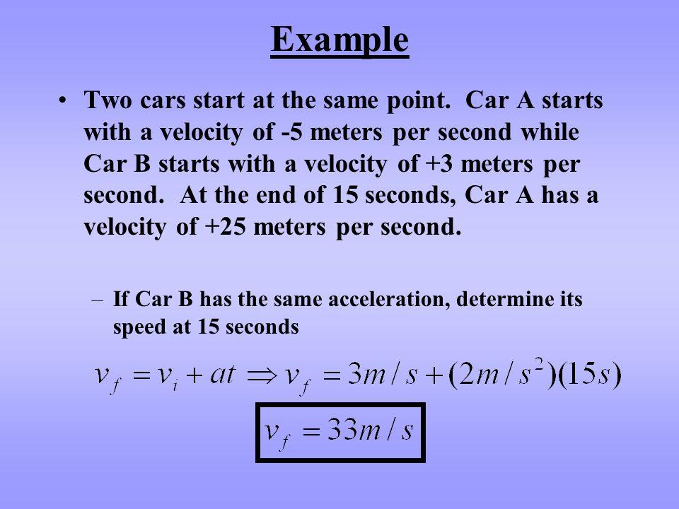 SUMMARY Acceleration –Definition.–Vector or Scalar.