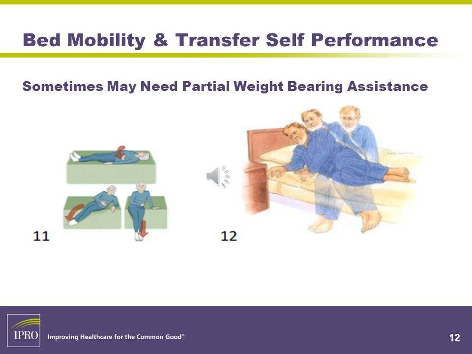 Transfer Self Performance Sometimes May Need Partial Weight Bearing Assistance 11 Lowering Pivoting