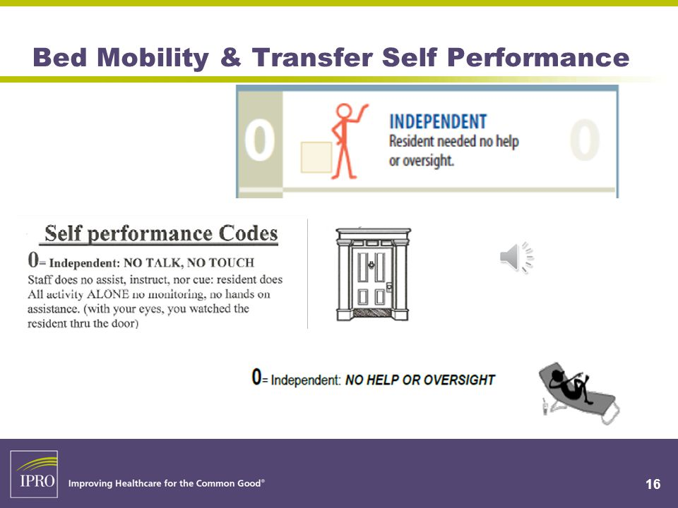 Bed Mobility & Transfer Self Performance 15