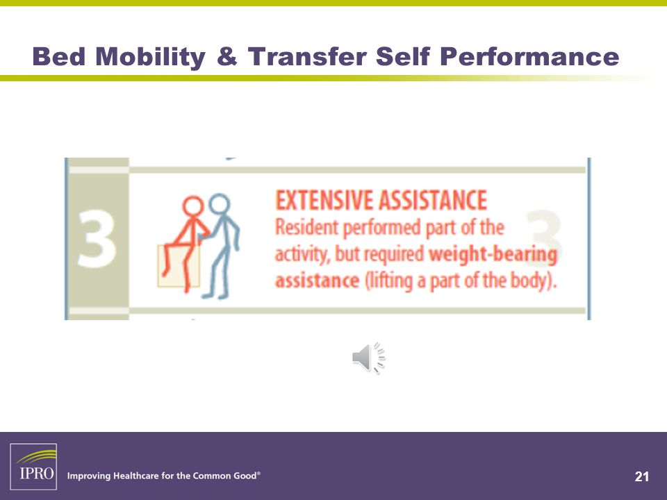 Bed Mobility & Transfer Self Performance 20