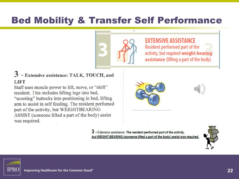Bed Mobility & Transfer Self Performance 21