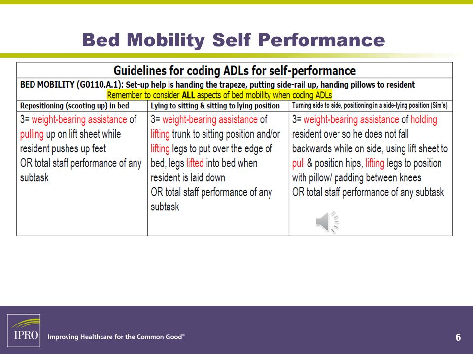Bed Mobility Self Performance 6