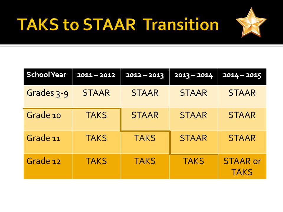 School Year2011 – 20122012 – 20132013 – 20142014 – 2015 Grades 3-9STAAR Grade 10TAKSSTAAR Grade 11TAKS STAAR Grade 12TAKS STAAR or TAKS