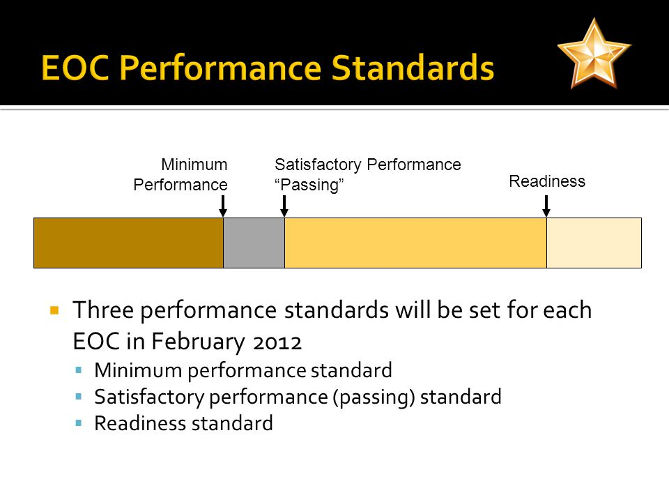Readiness Satisfactory Performance Passing Minimum Performance Three performance standards will be set for each EOC in February 2012 Minimum performance standard Satisfactory performance (passing) standard Readiness standard