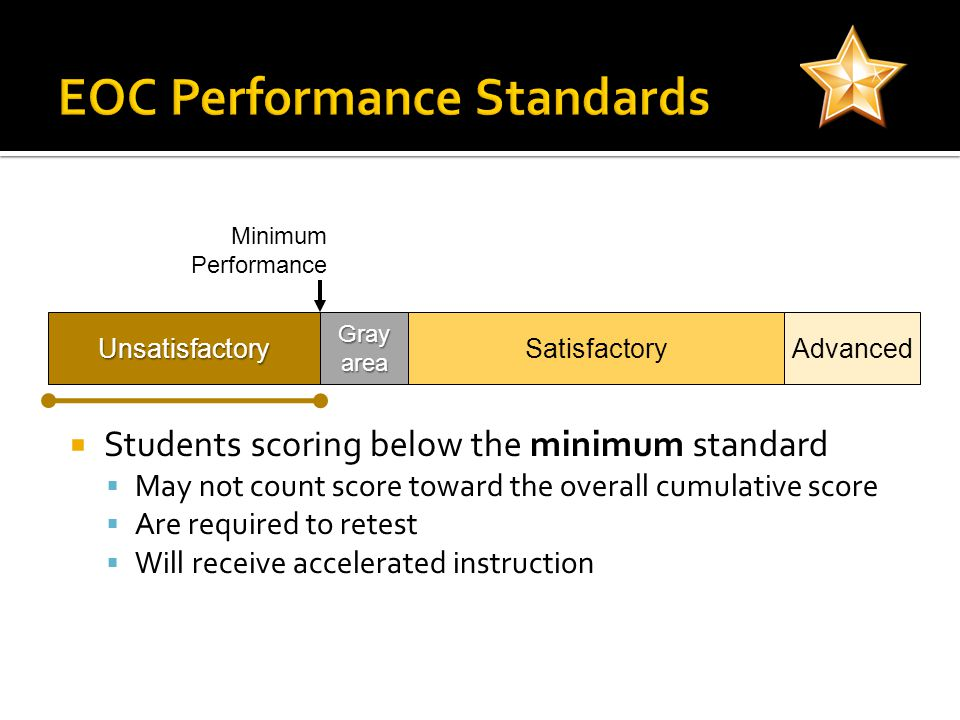 UnsatisfactorySatisfactoryAdvancedGrayarea Minimum Performance Students scoring below the minimum standard May not count score toward the overall cumulative score Are required to retest Will receive accelerated instruction