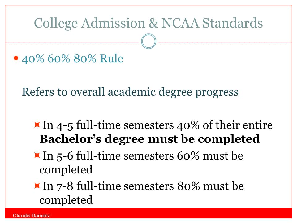 College Admission & NCAA Standards 40% 60% 80% Rule Refers to overall academic degree progress In 4-5 full-time semesters 40% of their entire Bachelors degree must be completed In 5-6 full-time semesters 60% must be completed In 7-8 full-time semesters 80% must be completed Claudia Ramirez