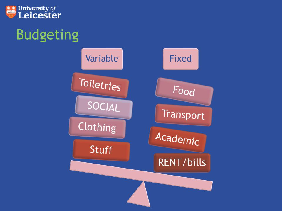 Budgeting VariableFixed RENT/bills Academic Transport Food SOCIAL Clothing Toiletries Stuff