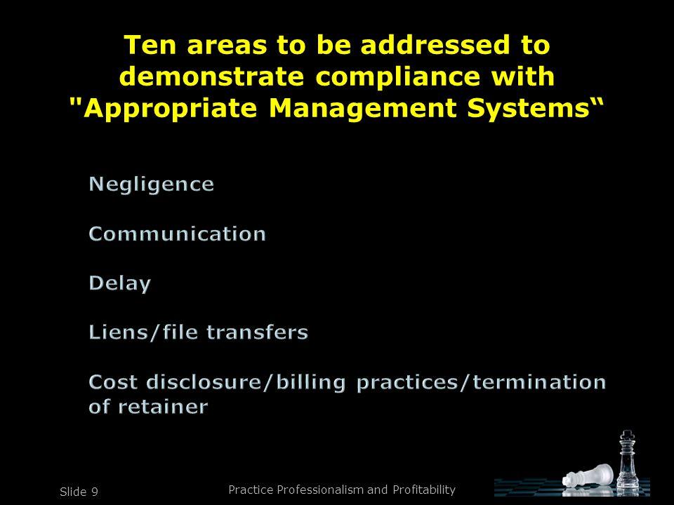 Practice Professionalism and Profitability Slide 20