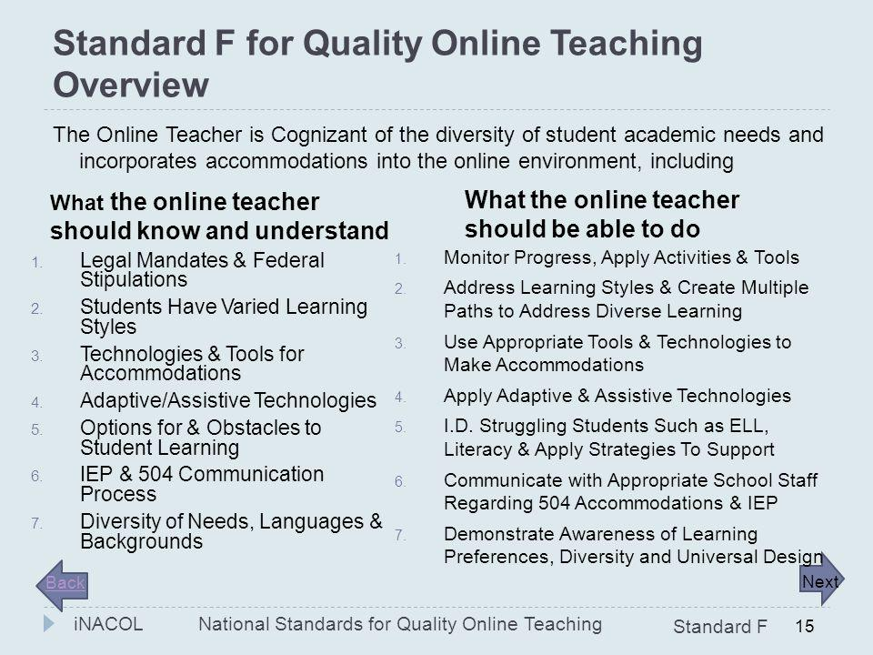 14 Standard F iNACOLNational Standards for Quality Online Teaching Standard F. Module Major Concepts So What Does It Take To Be A Good Online Teacher