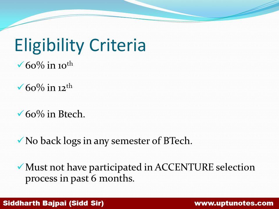 Eligibility Criteria 60% in 10 th 60% in 12 th 60% in Btech.