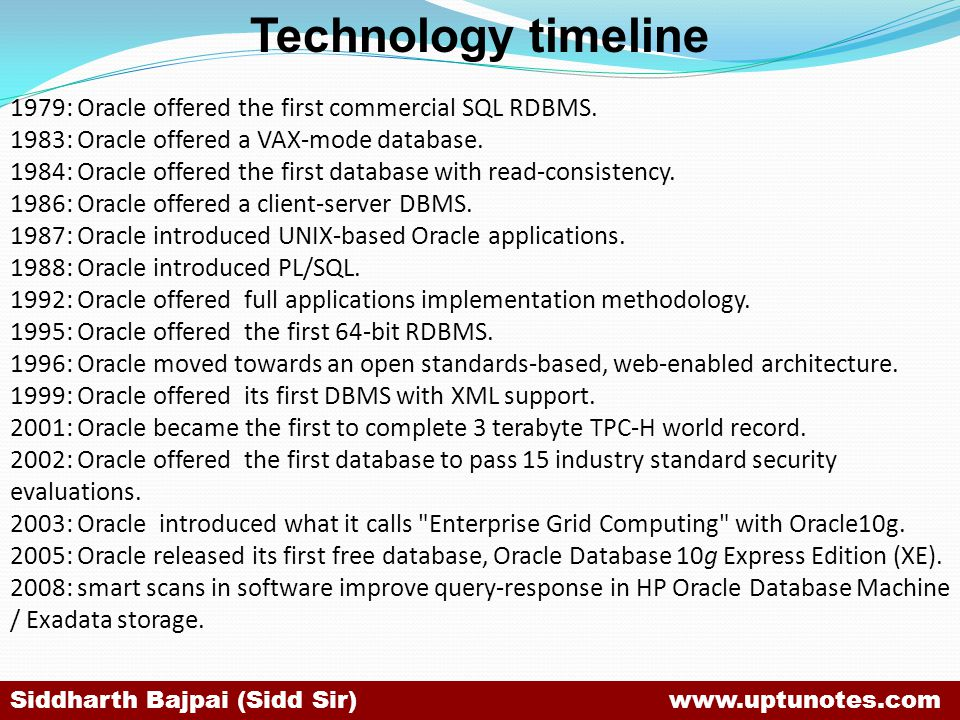 Technology timeline 1979: Oracle offered the first commercial SQL RDBMS.