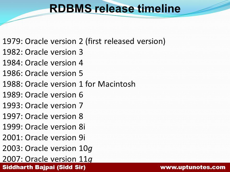 RDBMS release timeline 1979: Oracle version 2 (first released version) 1982: Oracle version 3 1984: Oracle version 4 1986: Oracle version 5 1988: Oracle version 1 for Macintosh 1989: Oracle version 6 1993: Oracle version 7 1997: Oracle version 8 1999: Oracle version 8i 2001: Oracle version 9i 2003: Oracle version 10g 2007: Oracle version 11g Siddharth Bajpai (Sidd Sir) www.uptunotes.com