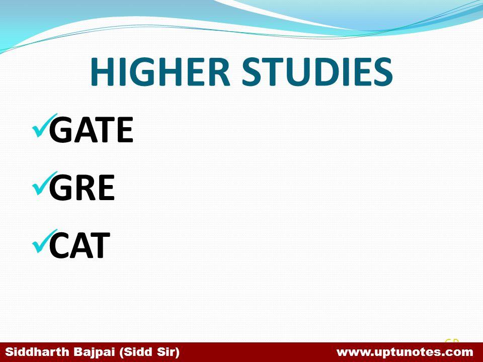 HIGHER STUDIES GATE GRE CAT SB Siddharth Bajpai (Sidd Sir) www.uptunotes.com