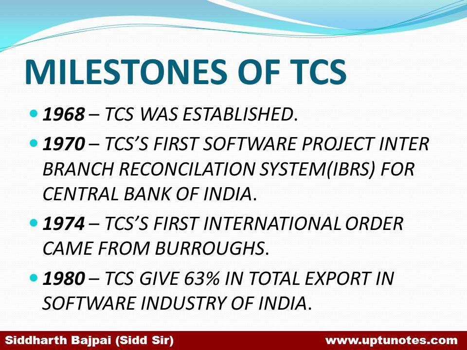 MILESTONES OF TCS 1968 – TCS WAS ESTABLISHED.