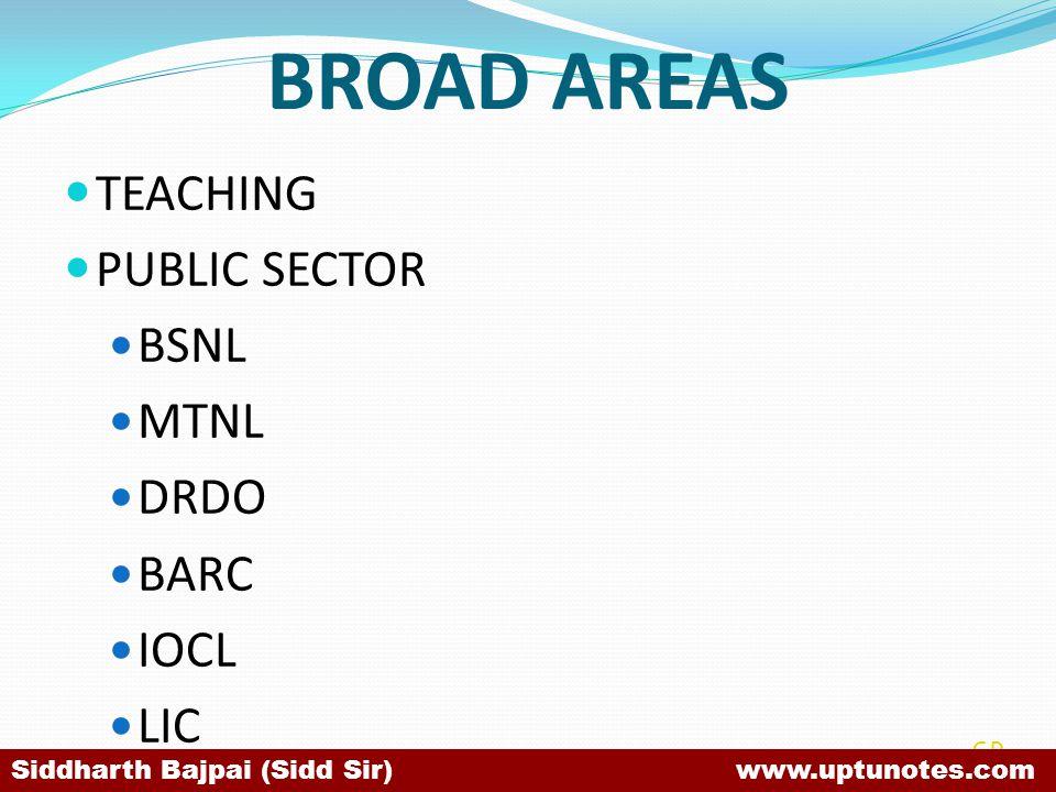 BROAD AREAS TEACHING PUBLIC SECTOR BSNL MTNL DRDO BARC IOCL LIC SB Siddharth Bajpai (Sidd Sir) www.uptunotes.com