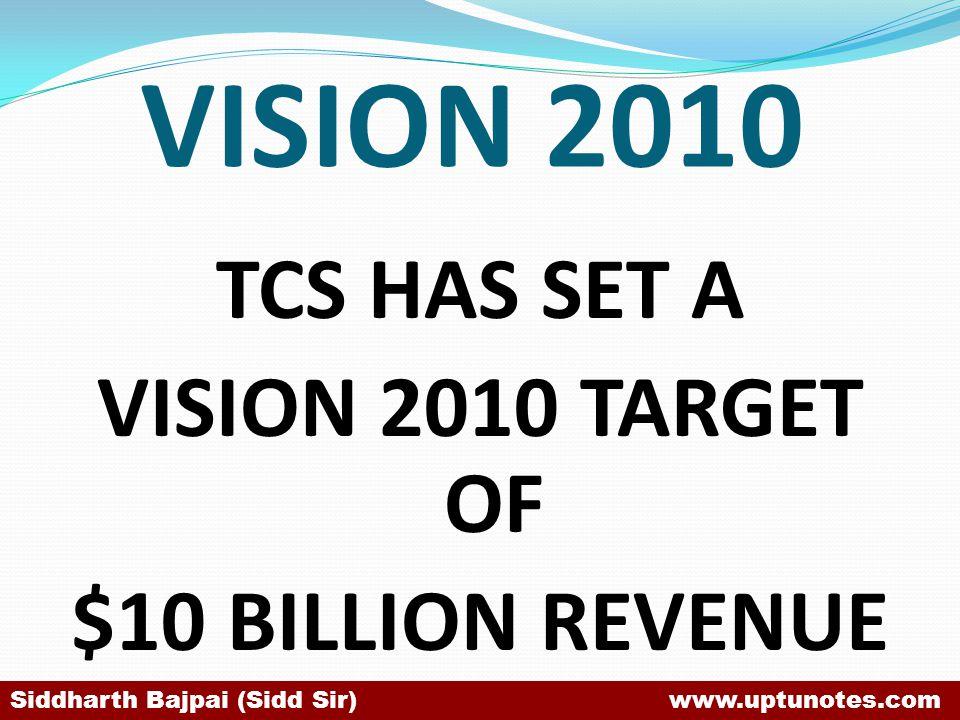 VISION 2010 TCS HAS SET A VISION 2010 TARGET OF $10 BILLION REVENUE Siddharth Bajpai (Sidd Sir) www.uptunotes.com