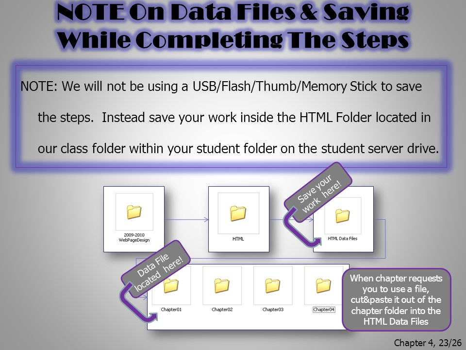 NOTE: We will not be using a USB/Flash/Thumb/Memory Stick to save the steps.