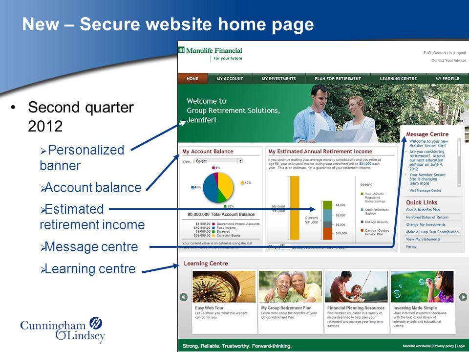 New – Secure website home page Second quarter 2012 Personalized banner Account balance Estimated retirement income Message centre Learning centre