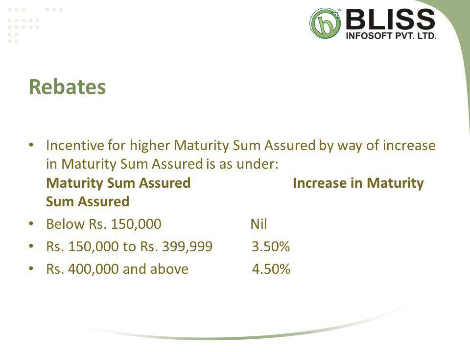 Rebates Incentive for higher Maturity Sum Assured by way of increase in Maturity Sum Assured is as under: Maturity Sum Assured Increase in Maturity Sum Assured Below Rs.
