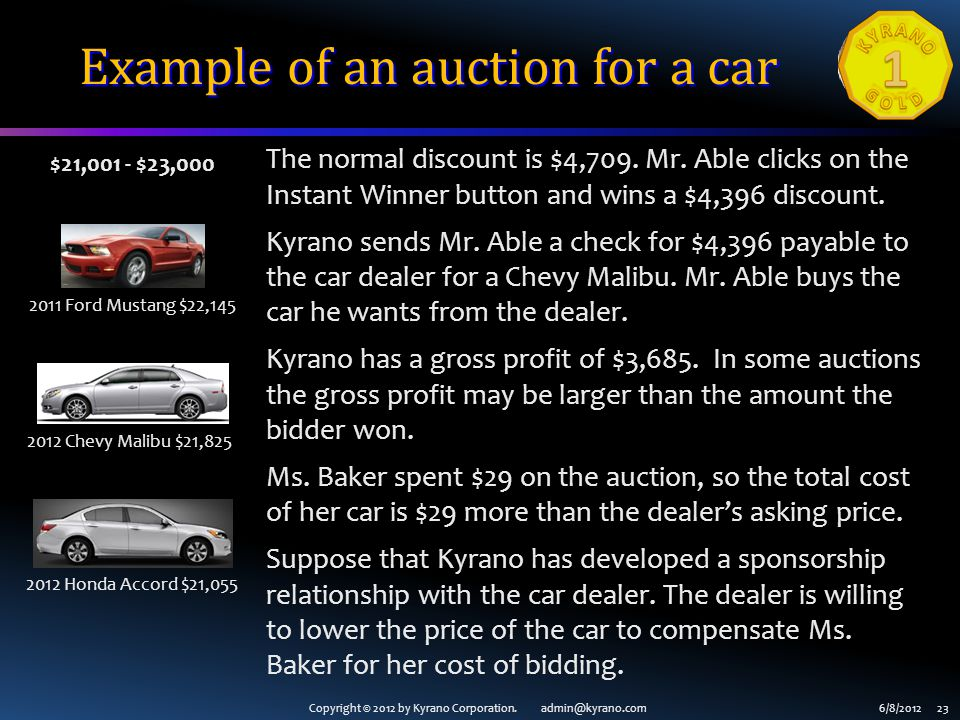 Copyright © 2012 by Kyrano Corporation. admin@kyrano.com6/8/2012 23 The normal discount is $4,709.