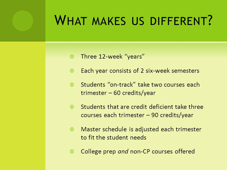 W HAT MAKES US DIFFERENT ? Three 12-week years Each year consists of 2 six-week semesters Students on-track take two courses each trimester – 60 credi