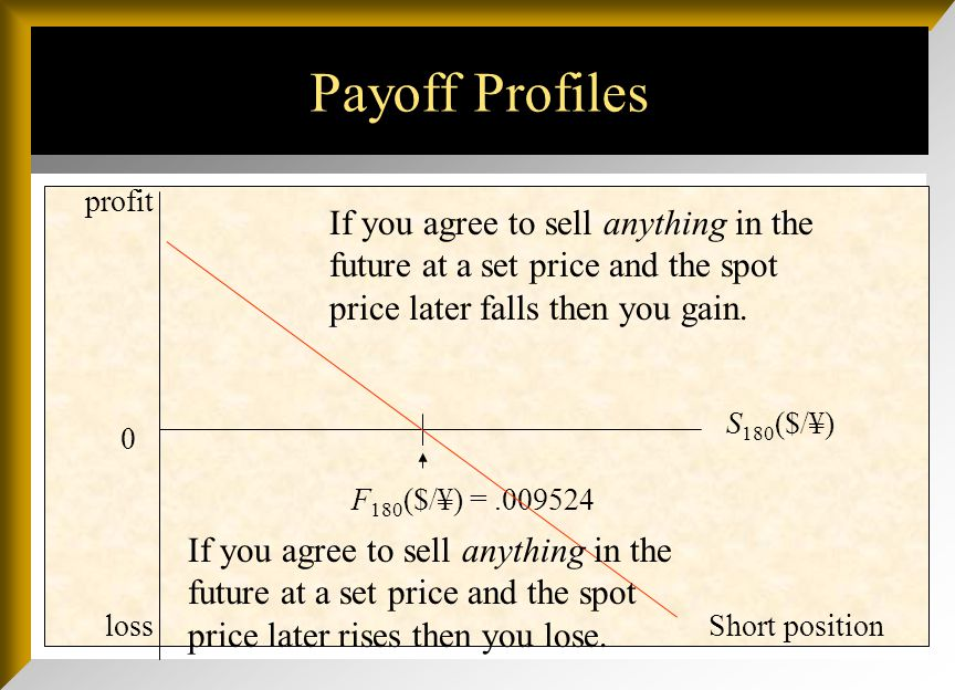 Long and Short Forward Positions If you have agreed to sell anything (spot or forward), you are short. If you have agreed to buy anything (forward or