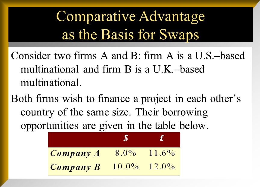SWAPS A swap is an agreement to provide a counterparty with something he wants in exchange for something that you want. Swap transactions account for