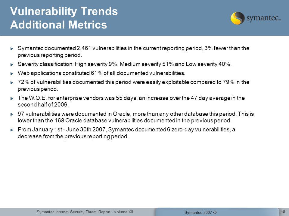 Symantec Internet Security Threat Report - Volume XII Symantec 2007 18 Vulnerability Trends Additional Metrics Symantec documented 2,461 vulnerabiliti