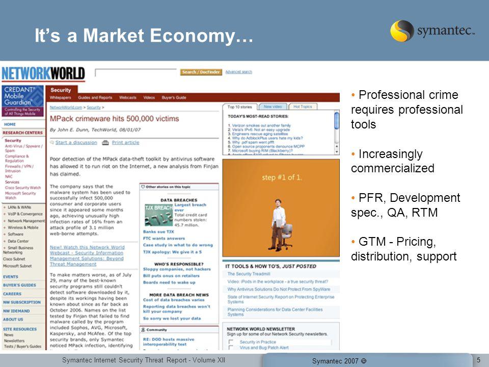 Symantec Internet Security Threat Report - Volume XII Symantec 2007 5 Its a Market Economy… Professional crime requires professional tools Increasingl