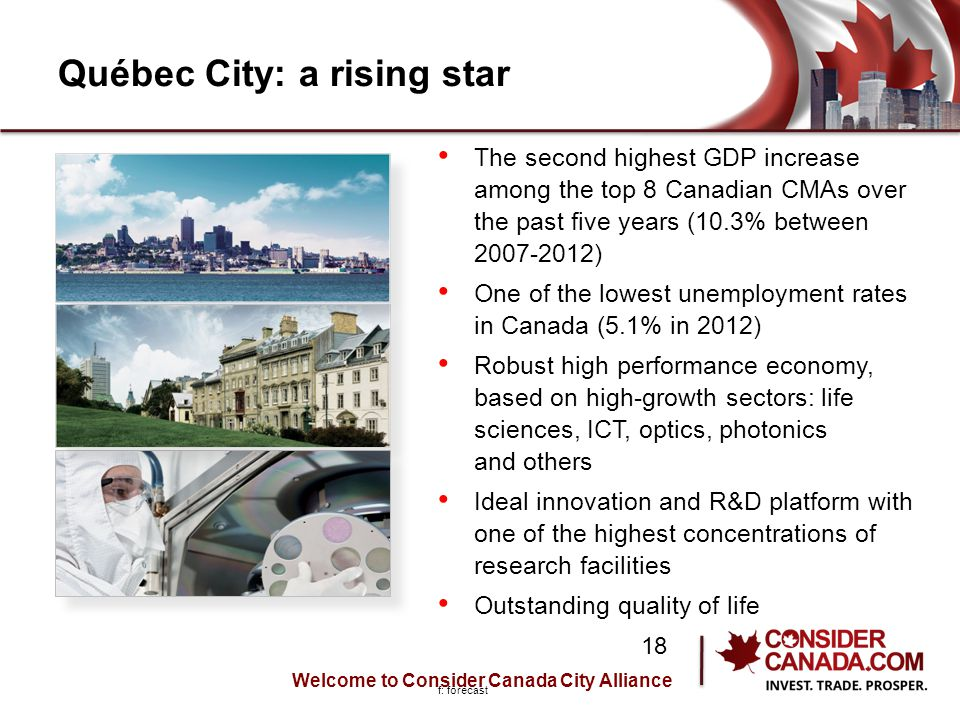Québec City: a rising star The second highest GDP increase among the top 8 Canadian CMAs over the past five years (10.3% between 2007-2012) One of the lowest unemployment rates in Canada (5.1% in 2012) Robust high performance economy, based on high-growth sectors: life sciences, ICT, optics, photonics and others Ideal innovation and R&D platform with one of the highest concentrations of research facilities Outstanding quality of life f: forecast Welcome to Consider Canada City Alliance 18