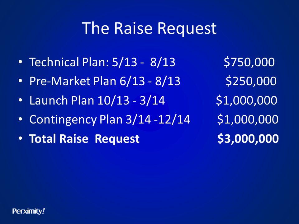 The Raise Request Technical Plan: 5/13 - 8/13 $750,000 Pre-Market Plan 6/13 - 8/13 $250,000 Launch Plan 10/13 - 3/14 $1,000,000 Contingency Plan 3/14 -12/14 $1,000,000 Total Raise Request $3,000,000