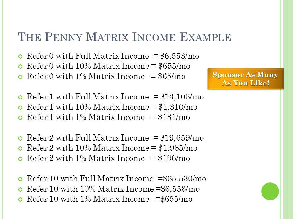 T HE P ENNY M ATRIX I NCOME E XAMPLE Refer 0 with Full Matrix Income = $6,553/mo Refer 0 with 10% Matrix Income = $655/mo Refer 0 with 1% Matrix Income = $65/mo Refer 1 with Full Matrix Income = $13,106/mo Refer 1 with 10% Matrix Income = $1,310/mo Refer 1 with 1% Matrix Income = $131/mo Refer 2 with Full Matrix Income = $19,659/mo Refer 2 with 10% Matrix Income = $1,965/mo Refer 2 with 1% Matrix Income = $196/mo Refer 10 with Full Matrix Income =$65,530/mo Refer 10 with 10% Matrix Income =$6,553/mo Refer 10 with 1% Matrix Income =$655/mo Sponsor As Many As You Like!