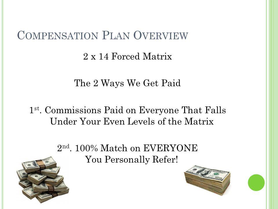 C OMPENSATION P LAN O VERVIEW 2 x 14 Forced Matrix The 2 Ways We Get Paid 1 st.