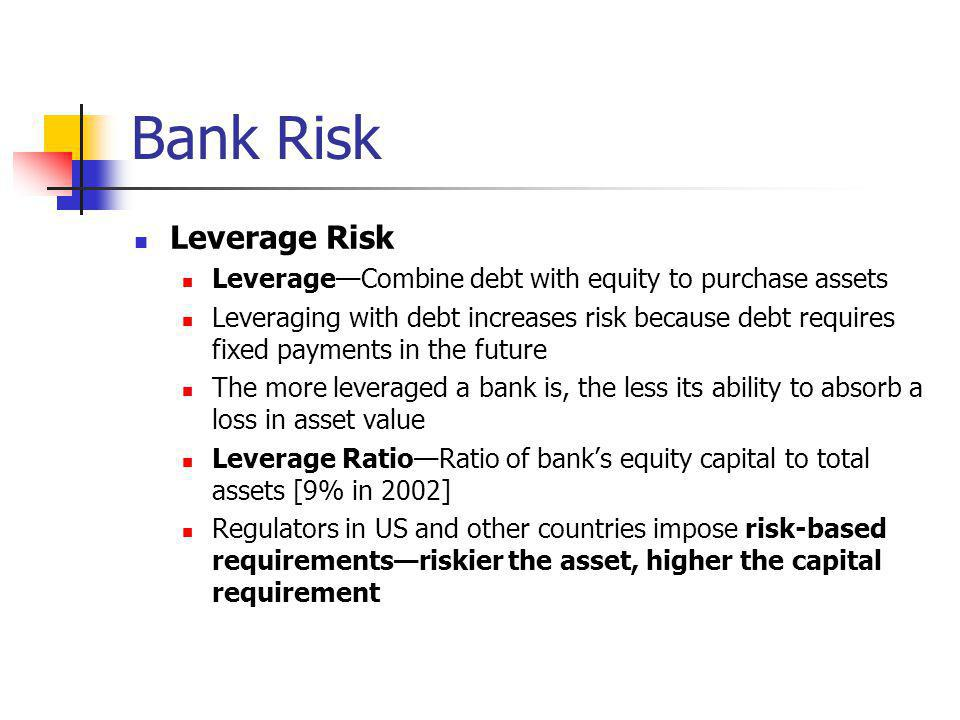 Bank Risk Leverage Risk LeverageCombine debt with equity to purchase assets Leveraging with debt increases risk because debt requires fixed payments i