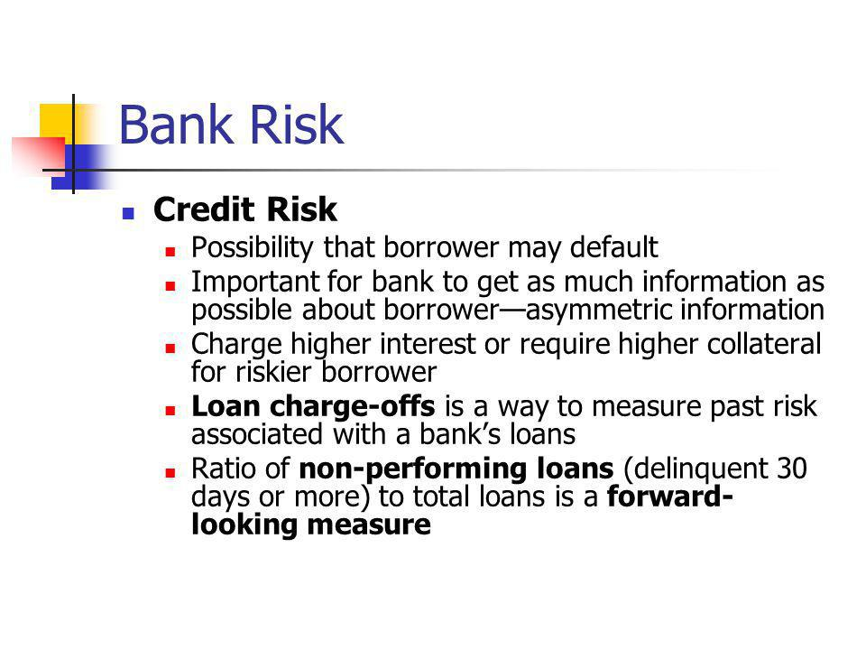Bank Risk Credit Risk Possibility that borrower may default Important for bank to get as much information as possible about borrowerasymmetric informa