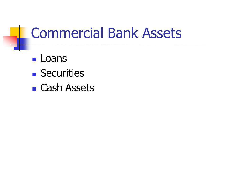 Loans (60.1%) Commercial and Industrial Loans (14.8%) Consumer Loans (8.5%) Real Estate Loans (28%) Interbank Loans (Federal Funds) (4.6%)