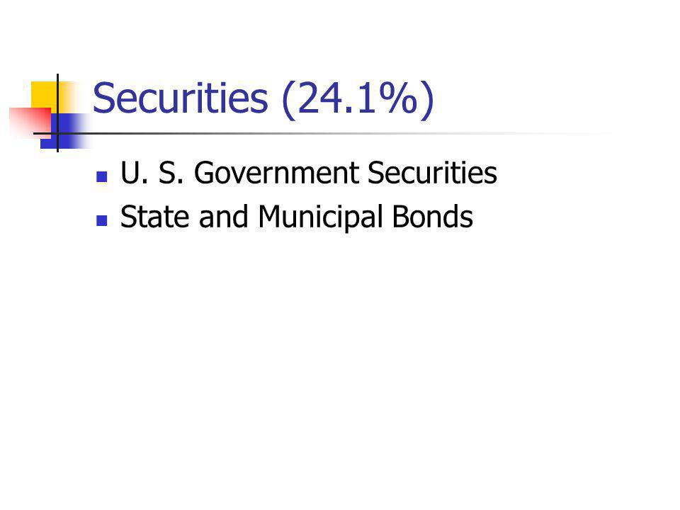 Bank Profitability Security gains/losses Results from the fact that securities held for investment are shown at historical cost This may result in a gain or loss when the security is sold Net Income after Taxes Net Income less taxes Return on Assets (ROA)Net Income after taxes expressed as a percentage of total assets Return on Equity (ROE)Net Income after taxes divided by equity capital