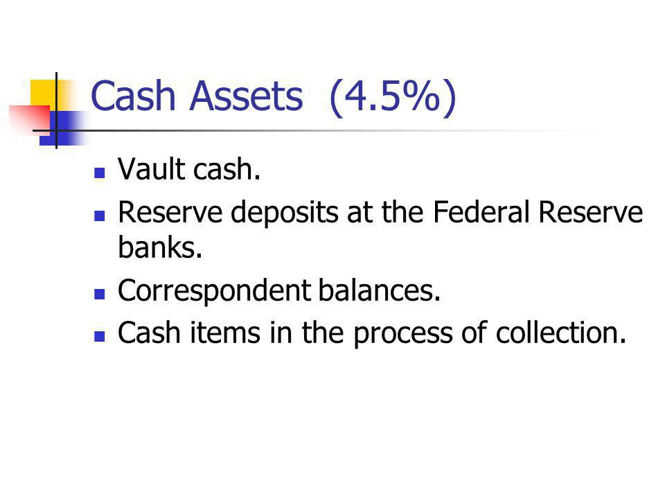 Cash Assets (4.5%) Vault cash. Reserve deposits at the Federal Reserve banks. Correspondent balances. Cash items in the process of collection.