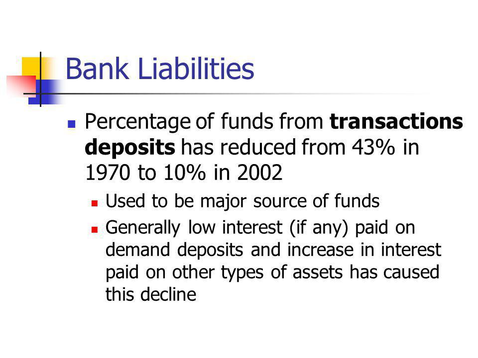 Bank Liabilities Percentage of funds from transactions deposits has reduced from 43% in 1970 to 10% in 2002 Used to be major source of funds Generally