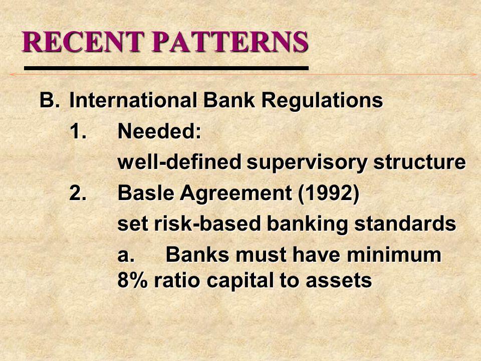 RECENT PATTERNS B.International Bank Regulations 1.Needed: well-defined supervisory structure 2.Basle Agreement (1992) set risk-based banking standard