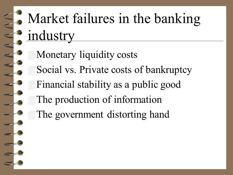 Market failures in the banking industry 4 Monetary liquidity costs 4 Social vs.
