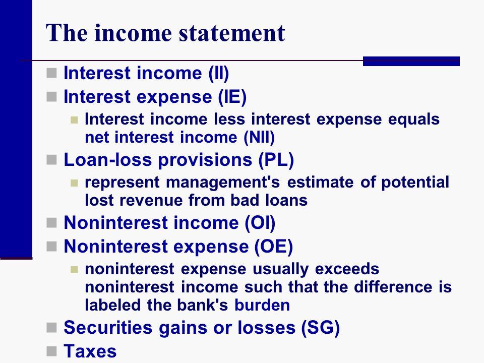 The income statement Interest income (II) Interest expense (IE) Interest income less interest expense equals net interest income (NII) Loan-loss provi