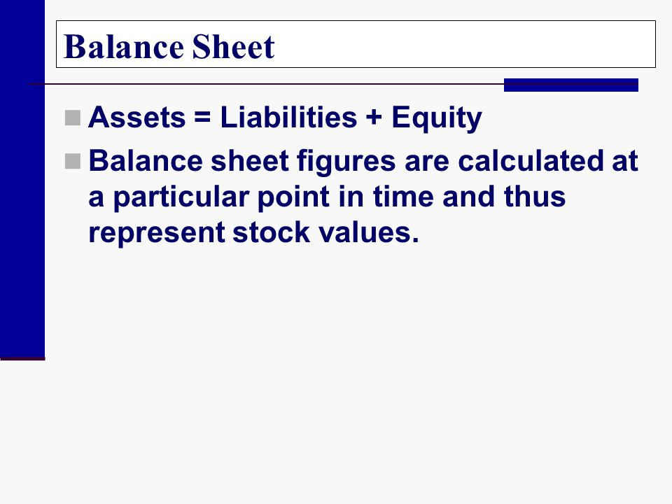 CAMELS (continued) Earnings Reflects the quantity, trend, and quality of earnings Liquidity Reflects the sources of liquidity and funds management practices Sensitivity to market risk Reflects the degree to which changes in market prices and rates adversely affect earnings and capital