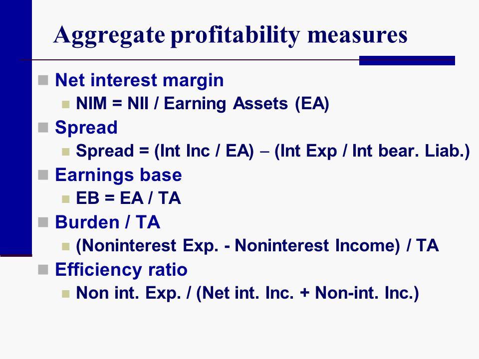 Aggregate profitability measures Net interest margin NIM = NII / Earning Assets (EA) Spread Spread = (Int Inc / EA) (Int Exp / Int bear. Liab.) Earnin