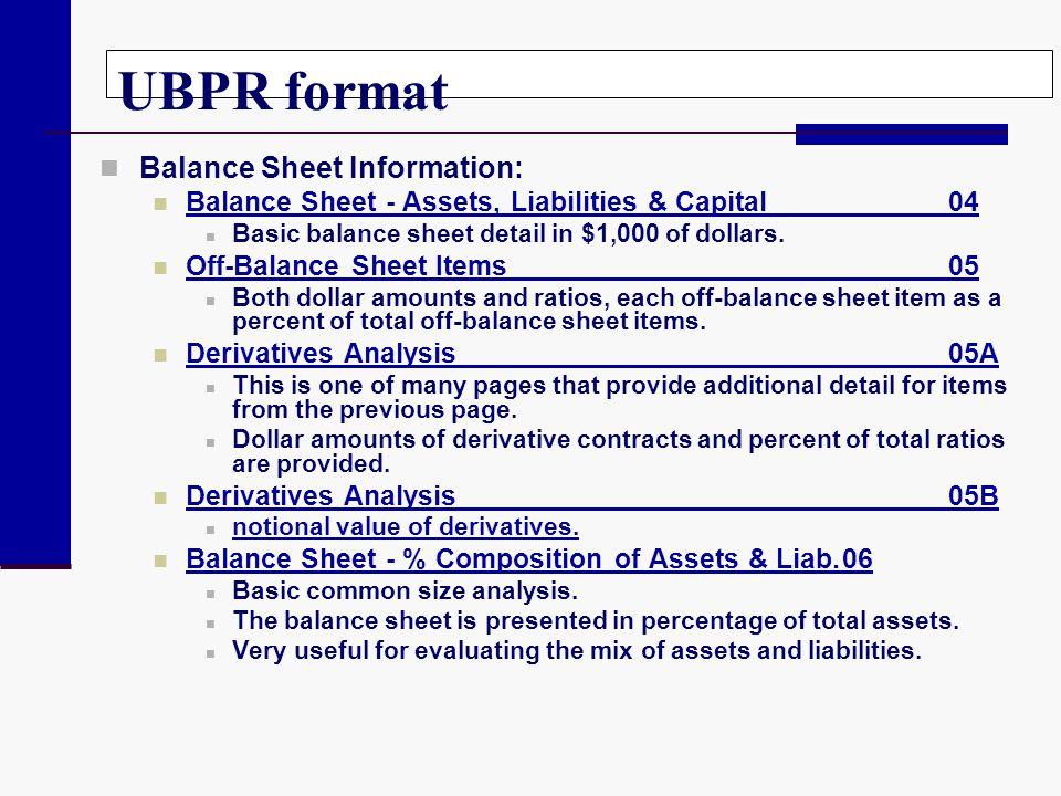 UBPR format Balance Sheet Information: Balance Sheet - Assets, Liabilities & Capital04 Balance Sheet - Assets, Liabilities & Capital04 Basic balance s