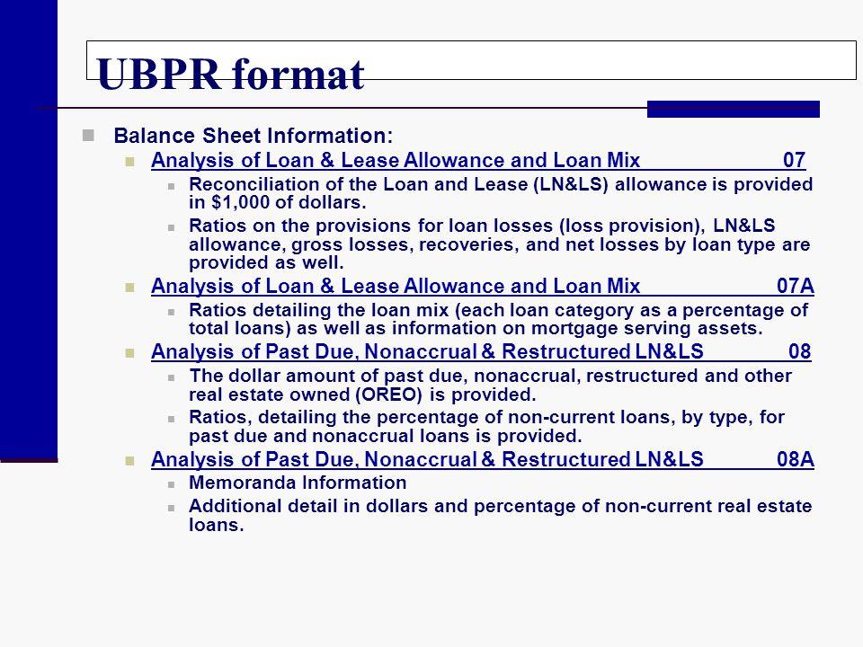 UBPR format Balance Sheet Information: Analysis of Loan & Lease Allowance and Loan Mix 07 Analysis of Loan & Lease Allowance and Loan Mix 07 Reconcili