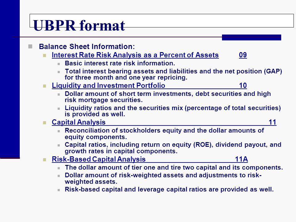 UBPR format Balance Sheet Information: Interest Rate Risk Analysis as a Percent of Assets 09 Interest Rate Risk Analysis as a Percent of Assets09 Basi